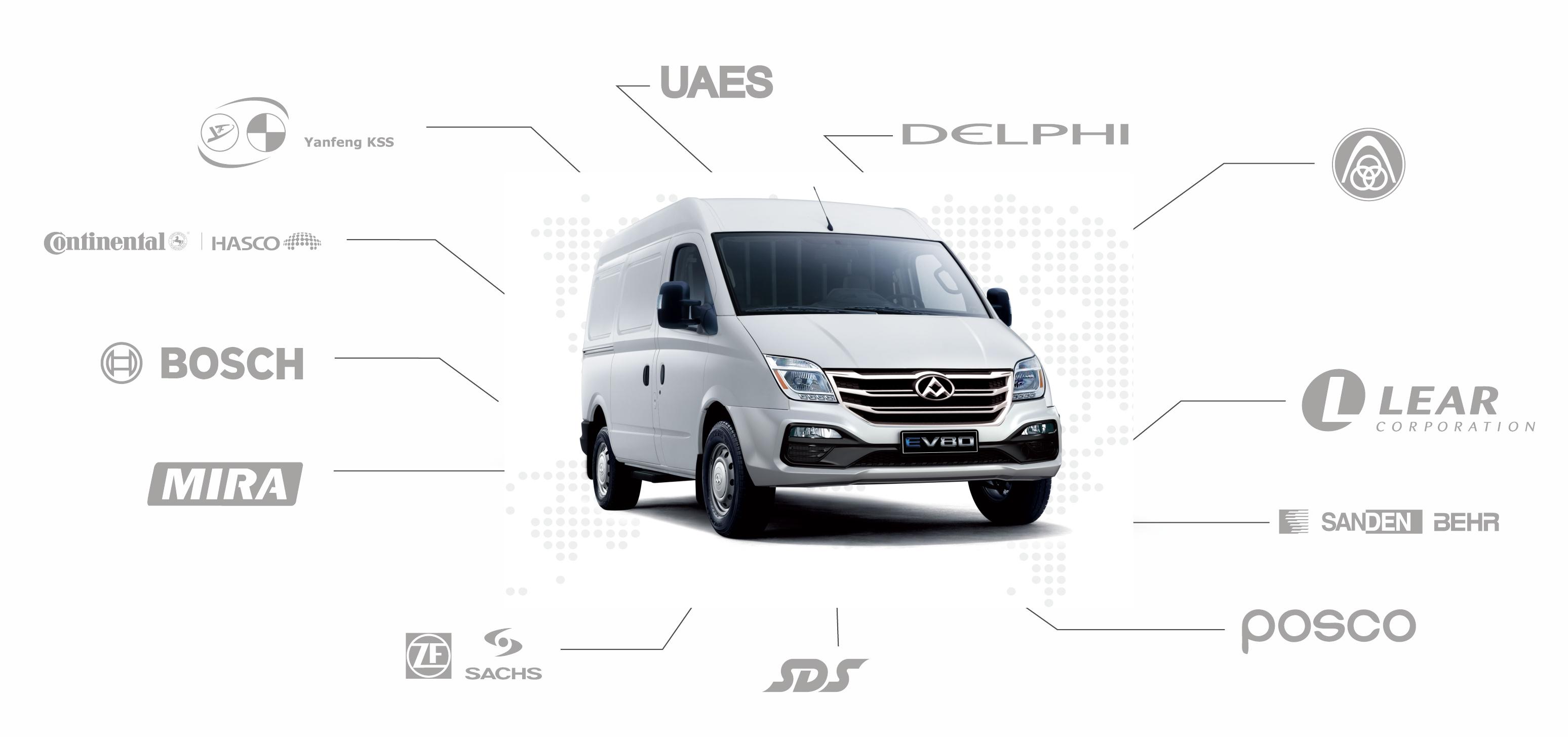 la mejor furgoneta eléctrica del mercado la maxus ev80